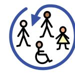 An arrow circling and including people of different genders and ethnicities, one of whom is in a wheelchair.