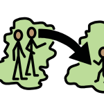 A family on one island and a child on another, with an arrow pointing from the family to the child.