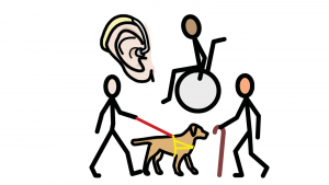 An implant for people who are hard of hearing, a person with a guide dog, a person with a cane and a person in a wheelchair.