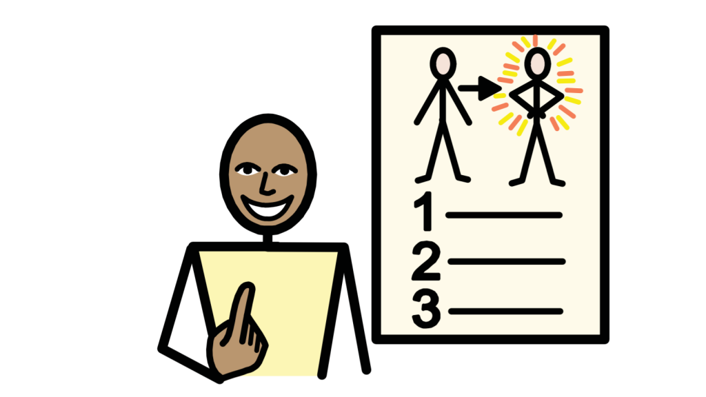 A person smiles beside a poster showing someone turning from themselves to a sparkly, confident version of themselves. A list of steps for how this can happen is laid out below.