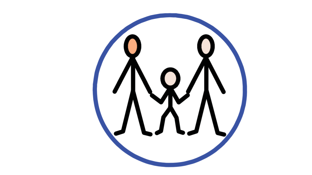 A circle containing a child and their two parents.