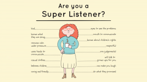 """Our super listener postcard. It reads """"Are you a Super Listener?"""" and has an image of a red-headed woman with a coffee cup on it, with words indicating the qualities she has. These are: """"kind,"""" """"knows what they are doing,"""" """"remains calm under pressure,"""" """"uses hands to communicate,"""" """"casual clothes,"""" """"believes children,"""" """"caring and friendly,"""" """"eyes to see the problems,"""" """"mouth to communicate,"""" """"knows about children's rights,"""" """"respectful,"""" """"non-judgemental,"""" """"will talk to grown-ups for you,"""" """"can make you laugh,"""" and """"do what they promised."""""""