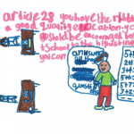 A child's drawing of UNCRC Article 28 children and young people have the right to education no matter who they are: regardless of race, gender or disability; if they're in detention, or if they're a refugee.