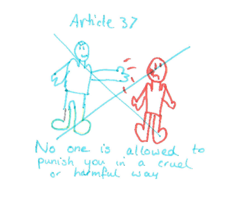 a child's drawing illustrating this right.