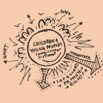 A doodle of the Children and Young People's Commissioner's logo.