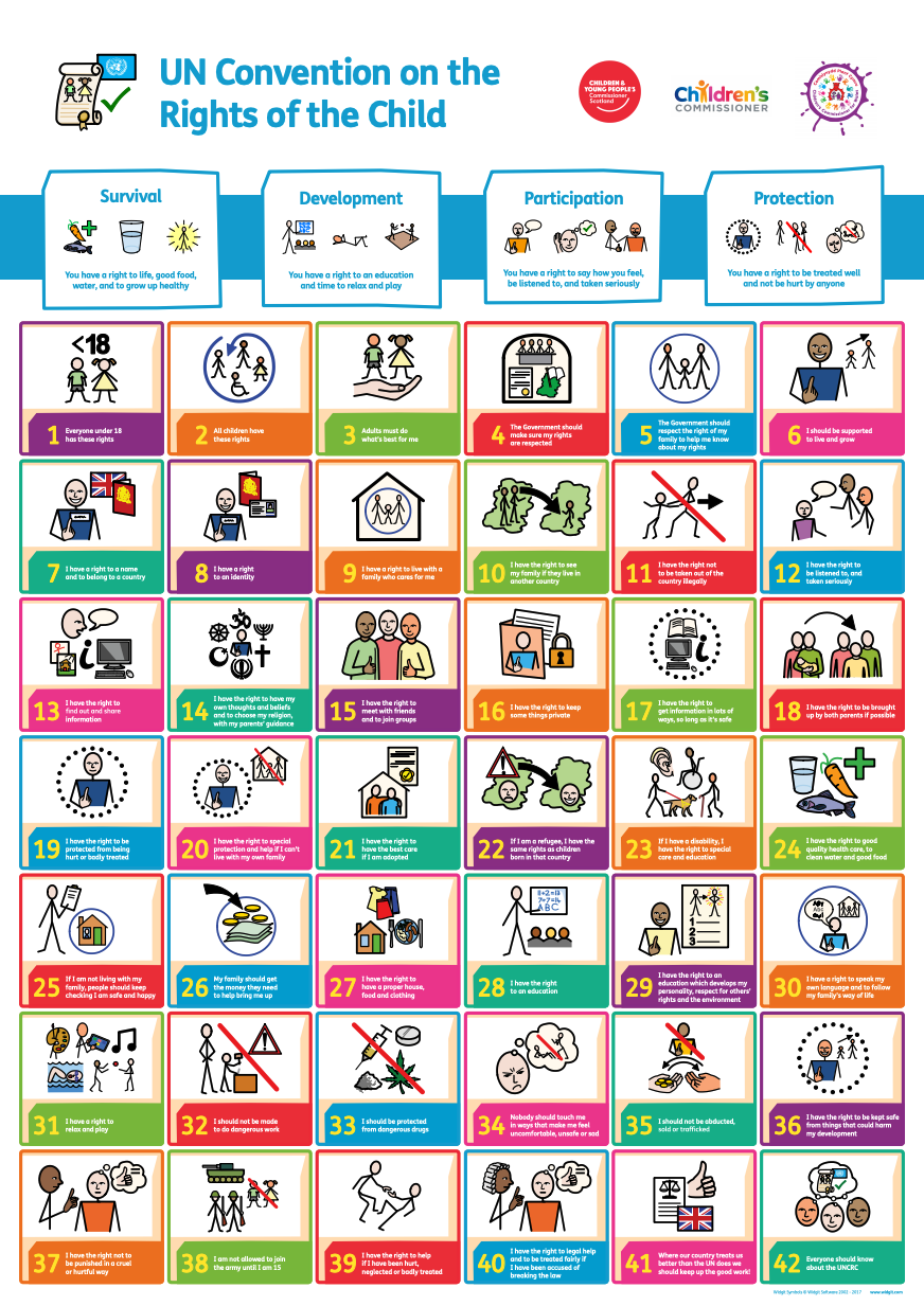 UNCRC Symbols poster - The Children and Young People's ...