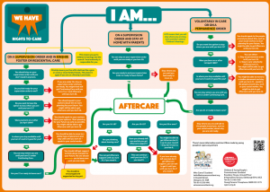 Rights To Care flowchart.