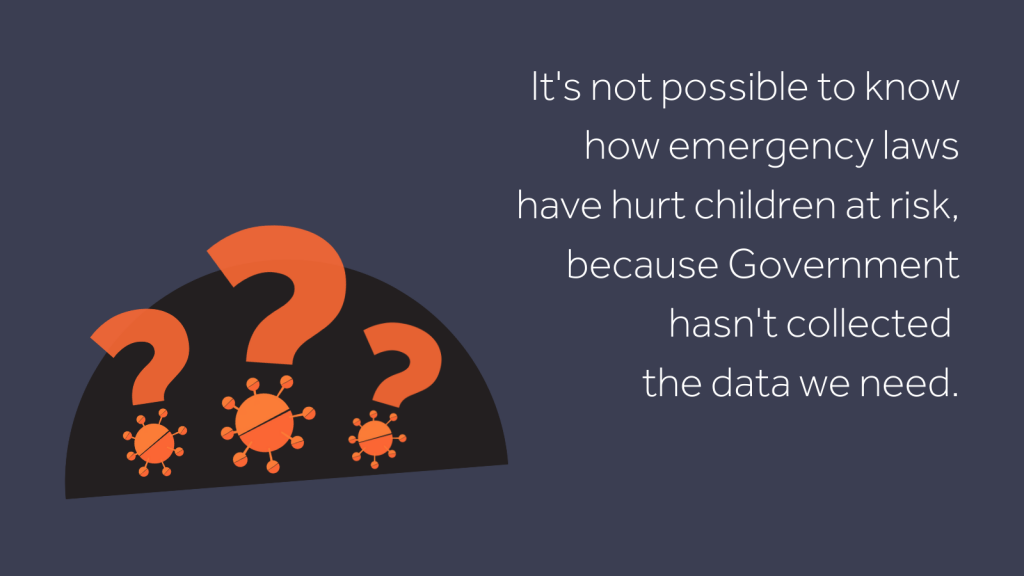"Stylised image of question marks with viruses for dots, with the caption ""It's not possible to know how emergency laws have hurt children at risk, because Government hasn't collected the data we need."""