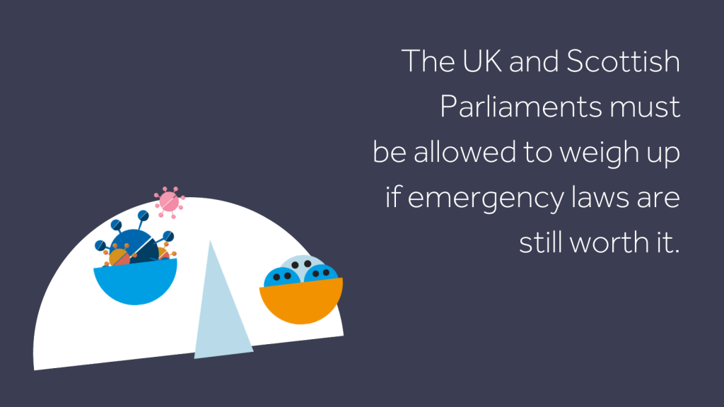 "Stylised image of a weighing scale with the virus on one side and children on the other, with the caption ""The UK and Scottish Parliaments must be allowed to weigh up if emergency laws are still worth it."""